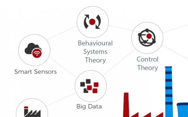 Big data-driven control